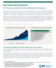 IFC Factsheets EAP