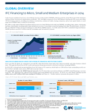 IFC Financing to Micro, Small, and Medium Enterprises Globally (FY2015)